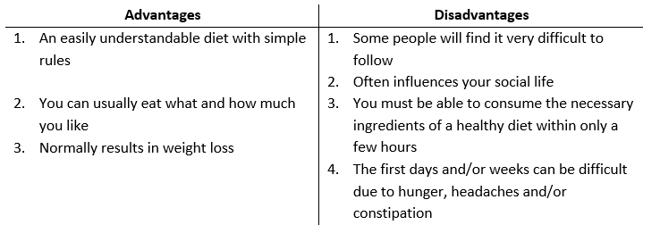 Fasting Tabel